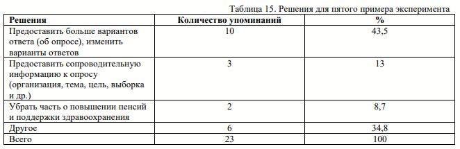 ttab15