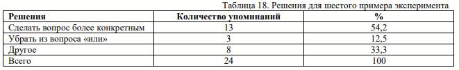 ttab18