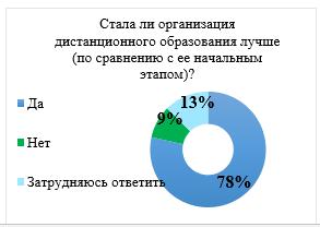 Snimok-jekrana-19