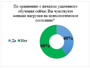 Snimok-jekrana-24